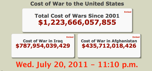 Cost of the Wars in Iraq and Afghanistan since 2001 for the USA
